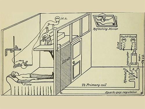 Схема рентгеновского кабинета, оборудованного системой защиты оператора от излучения, 1907 год