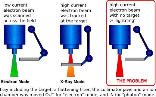 Схема наглядно описывает то, как может работать система