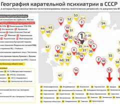 Карта выполнена по документам, опубликованным Владимиром Буковским и членами Рабочей комиссиии по расследованию использования психиатрии в политических целях.