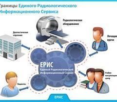 Единая радиологическая информационная система (ЕРИС)