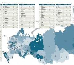 Текущее состояние Единой государственной информационной системы в сфере здравоохранения (ЕГИСЗ) в России.